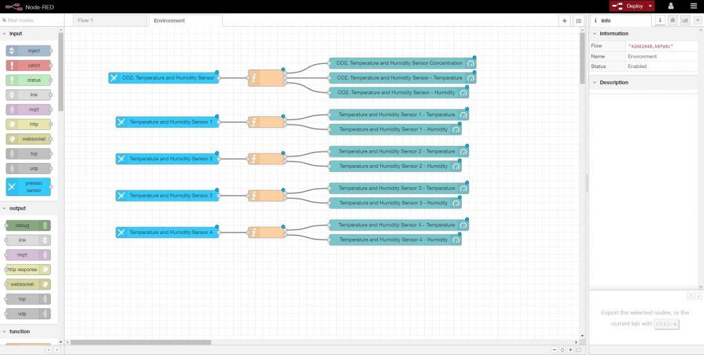 pressac-visualising-data-using-node-red16