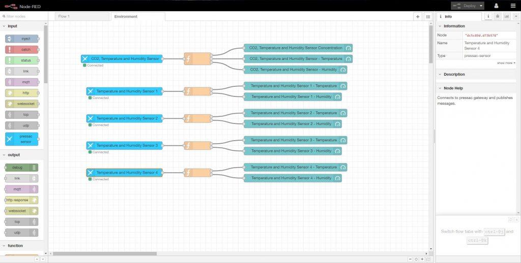 pressac-visualising-data-using-node-red17