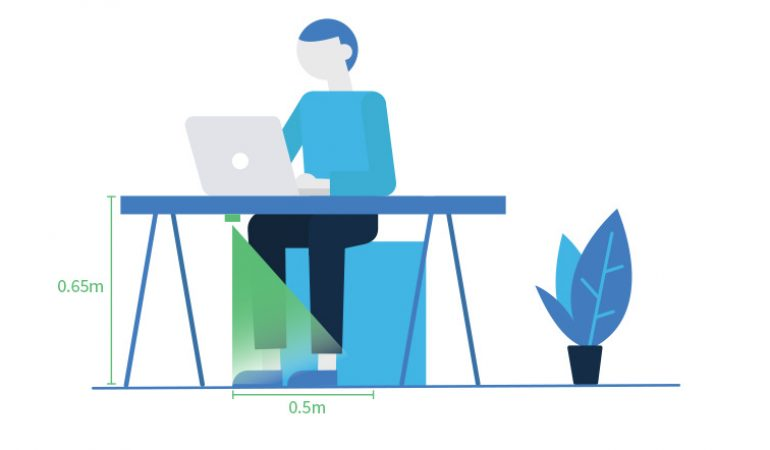 How our desk occupancy sensors work